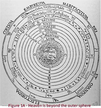 Medieval Model of the Universe 1